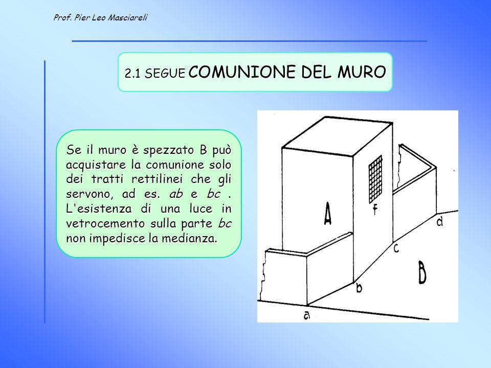 2.1 SEGUE COMUNIONE DEL MURO