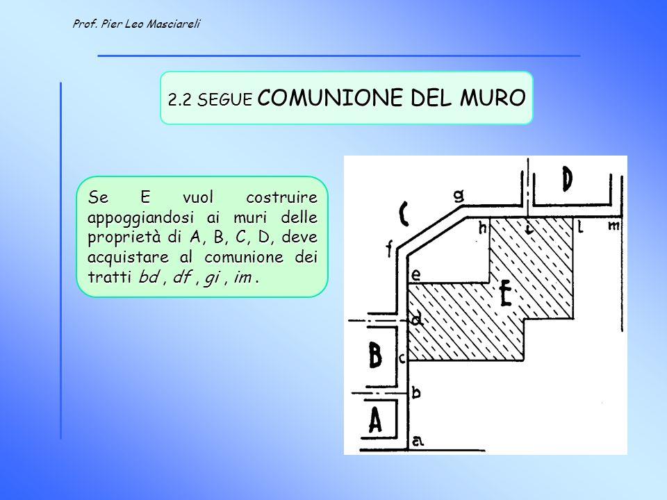 2.2 SEGUE COMUNIONE DEL MURO