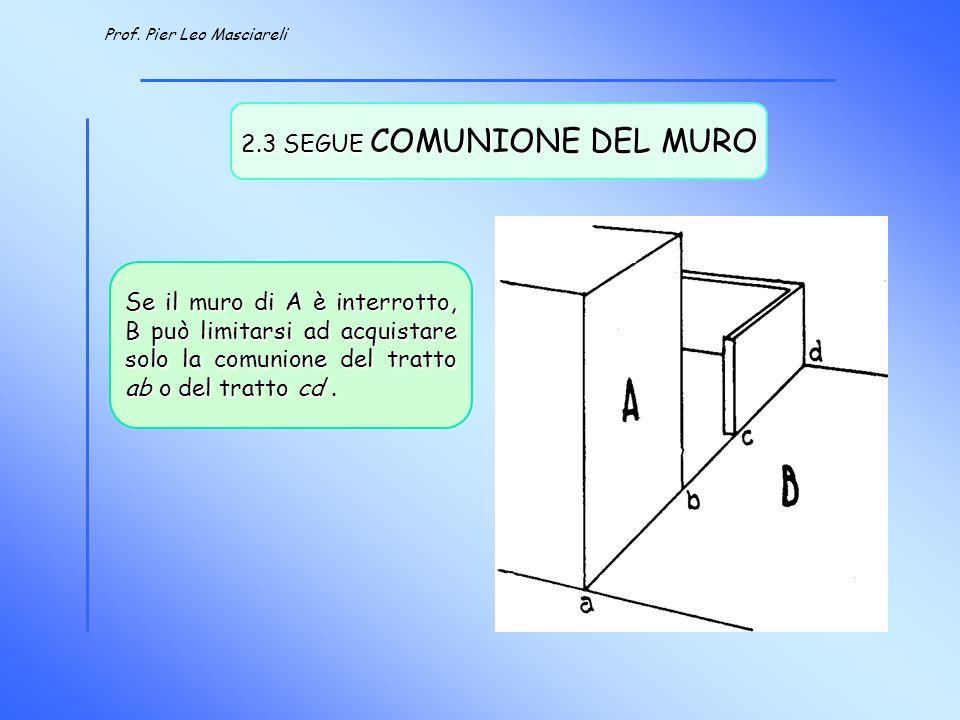 2.3 SEGUE COMUNIONE DEL MURO