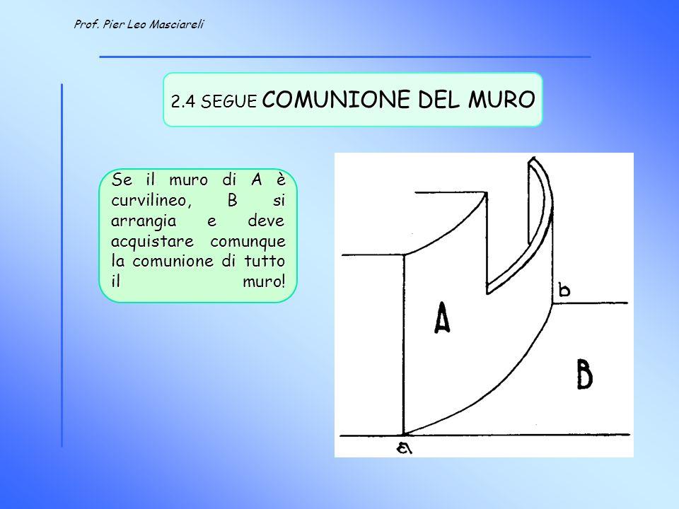 2.4 SEGUE COMUNIONE DEL MURO