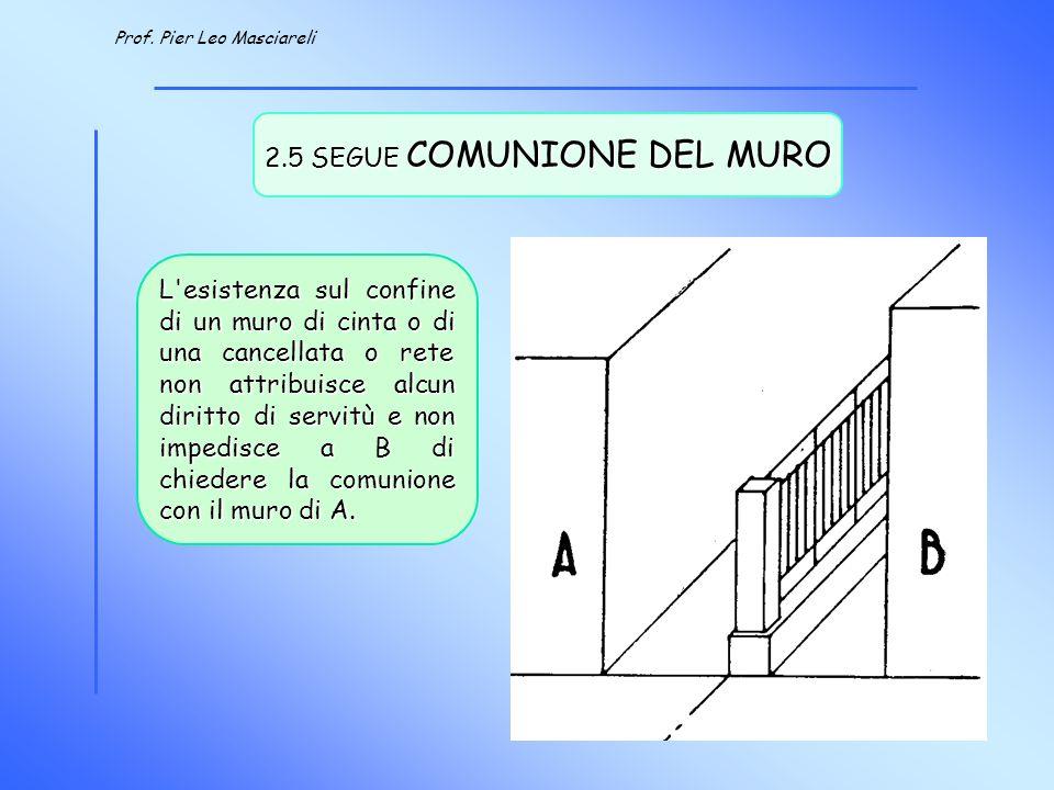 2.5 SEGUE COMUNIONE DEL MURO