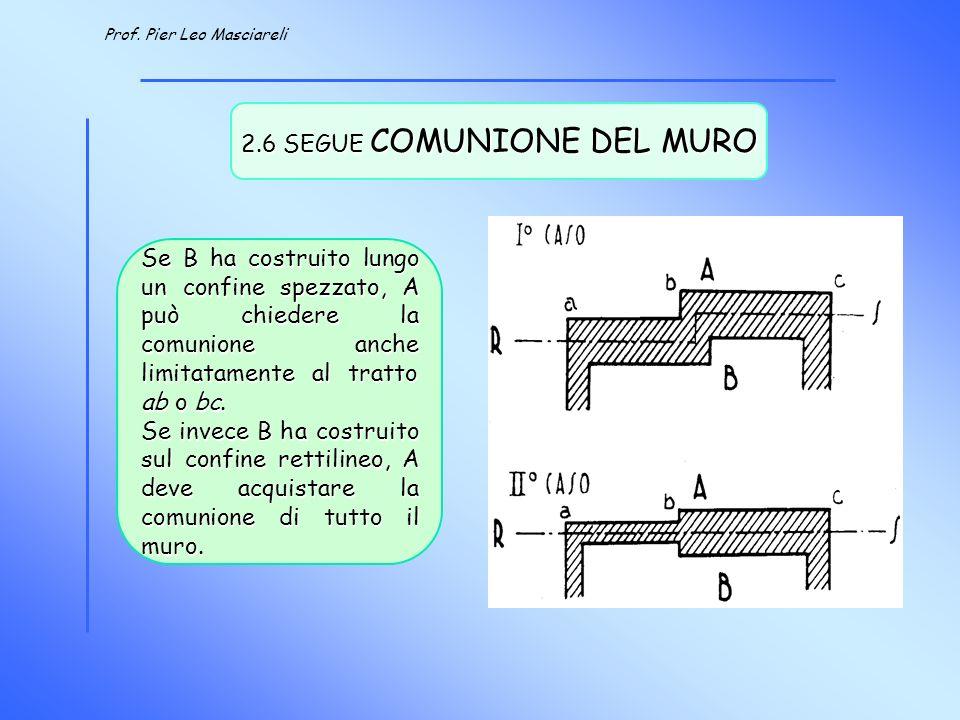 2.6 SEGUE COMUNIONE DEL MURO