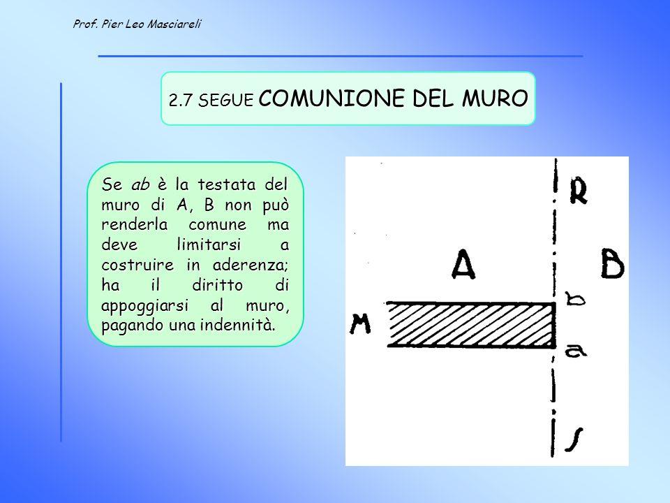 2.7 SEGUE COMUNIONE DEL MURO
