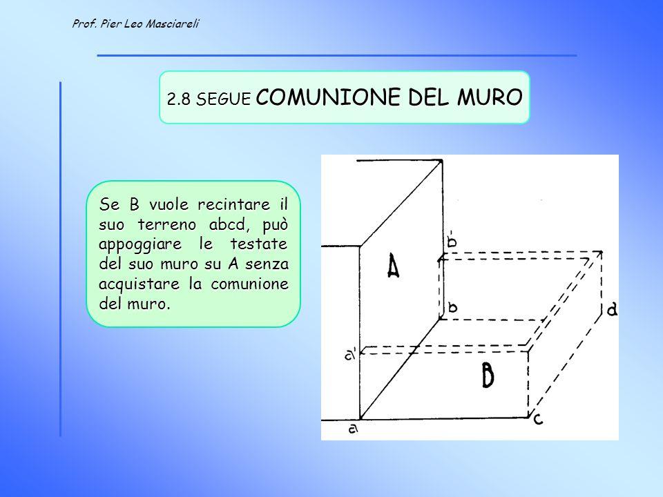 2.8 SEGUE COMUNIONE DEL MURO
