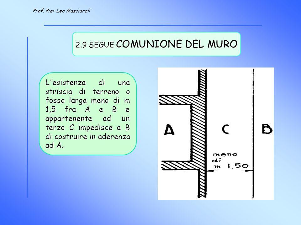 2.9 SEGUE COMUNIONE DEL MURO