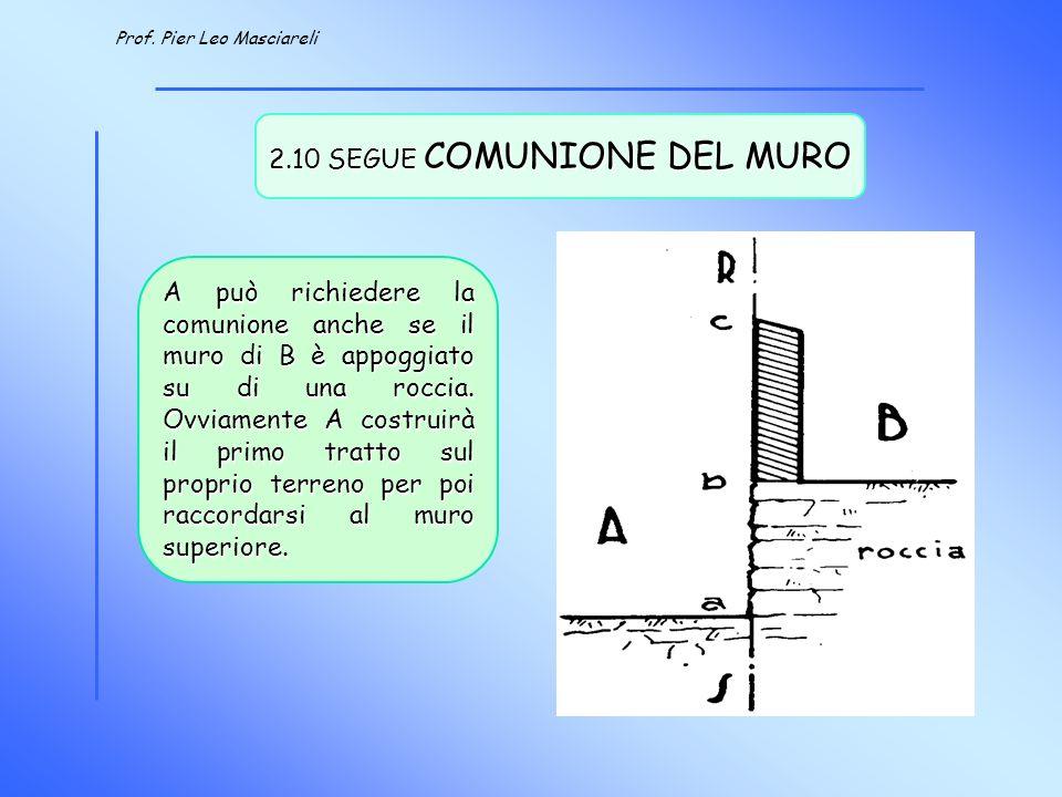 2.10 SEGUE COMUNIONE DEL MURO