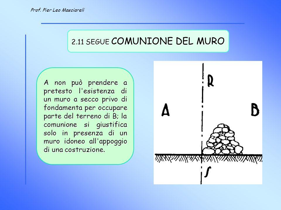 2.11 SEGUE COMUNIONE DEL MURO