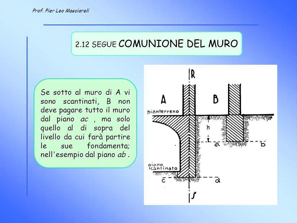 2.12 SEGUE COMUNIONE DEL MURO