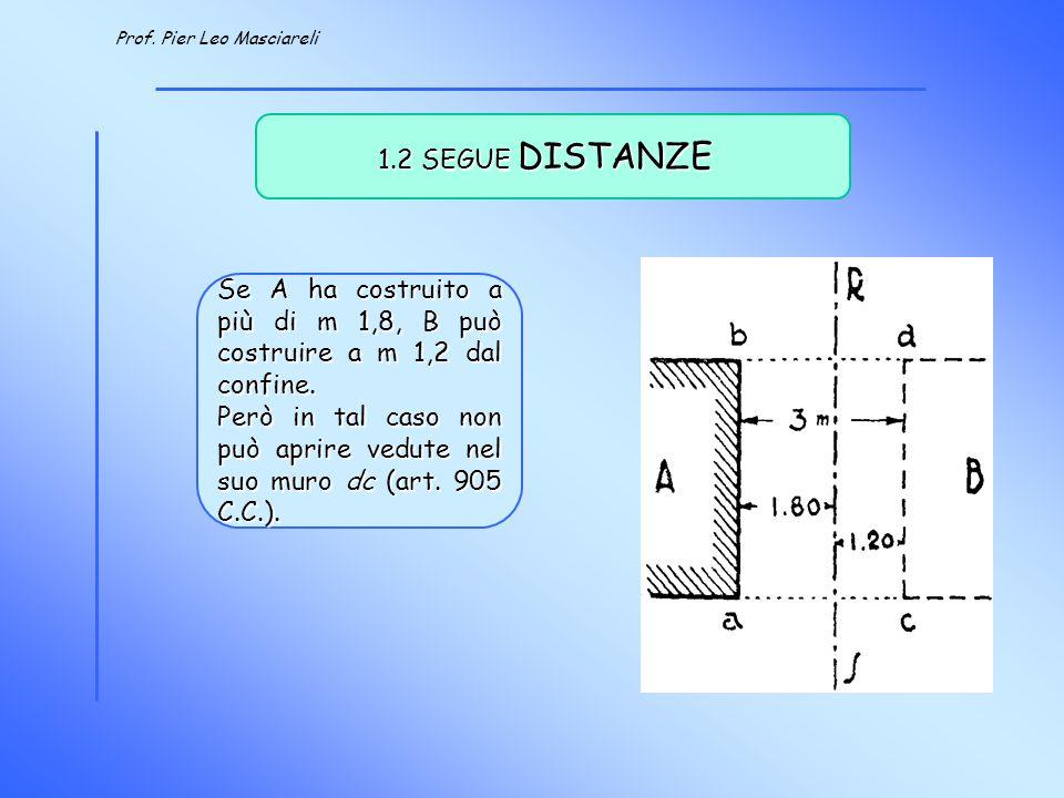 Se A ha costruito a più di m 1,8, B può costruire a m 1,2 dal confine.