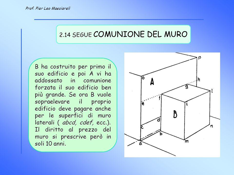 2.14 SEGUE COMUNIONE DEL MURO
