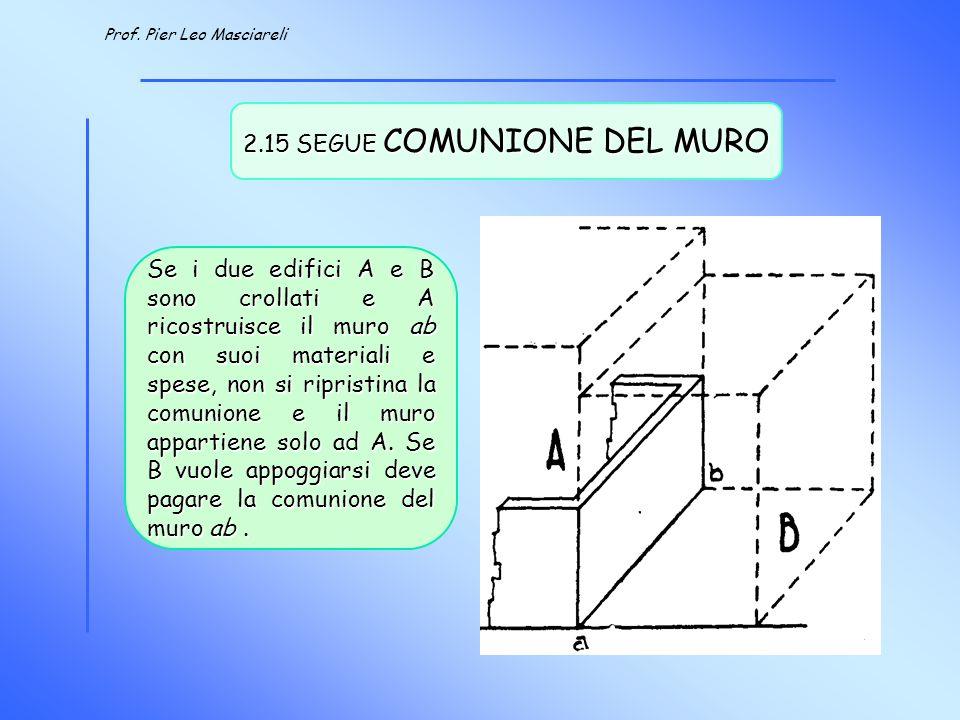 2.15 SEGUE COMUNIONE DEL MURO