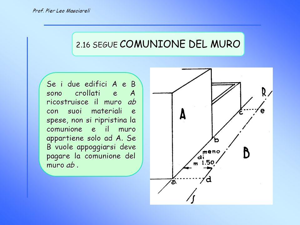 2.16 SEGUE COMUNIONE DEL MURO