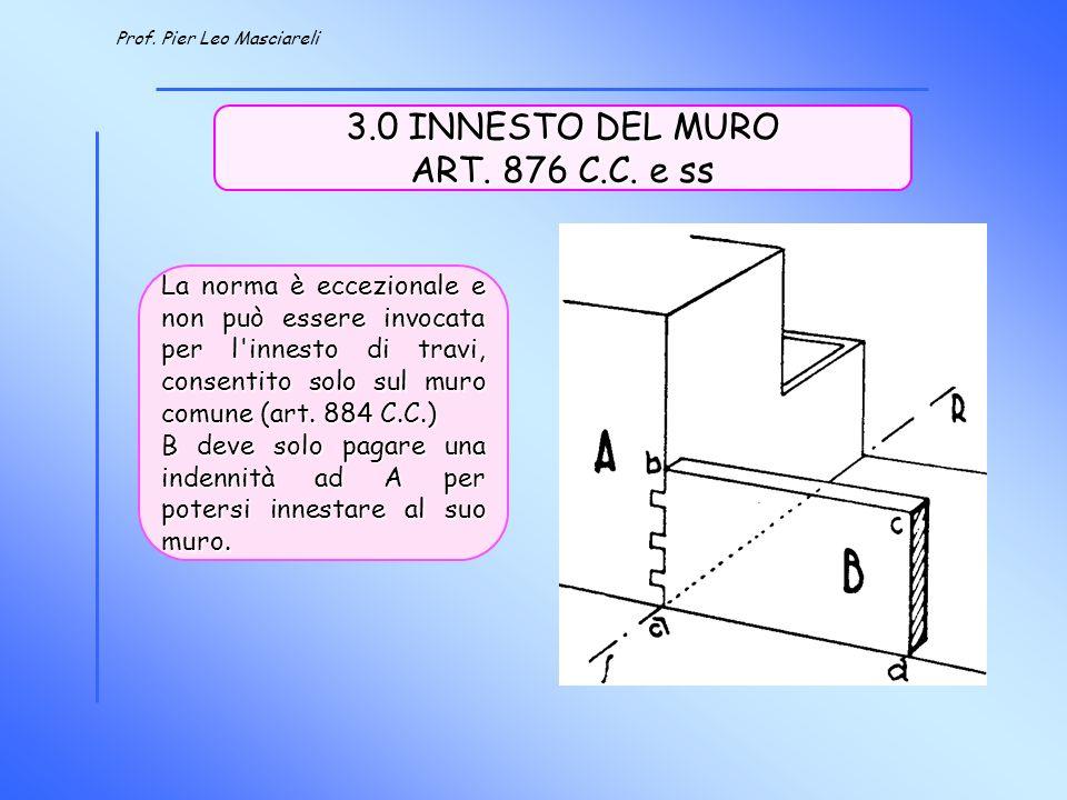 3.0 INNESTO DEL MURO ART. 876 C.C. e ss