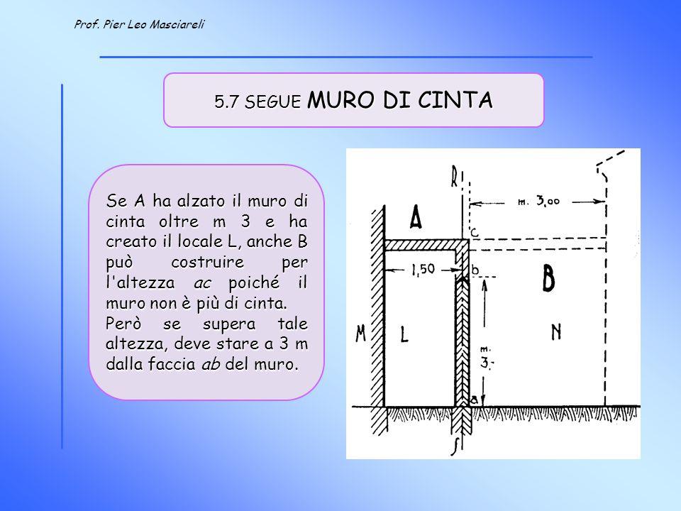 Prof. Pier Leo Masciareli