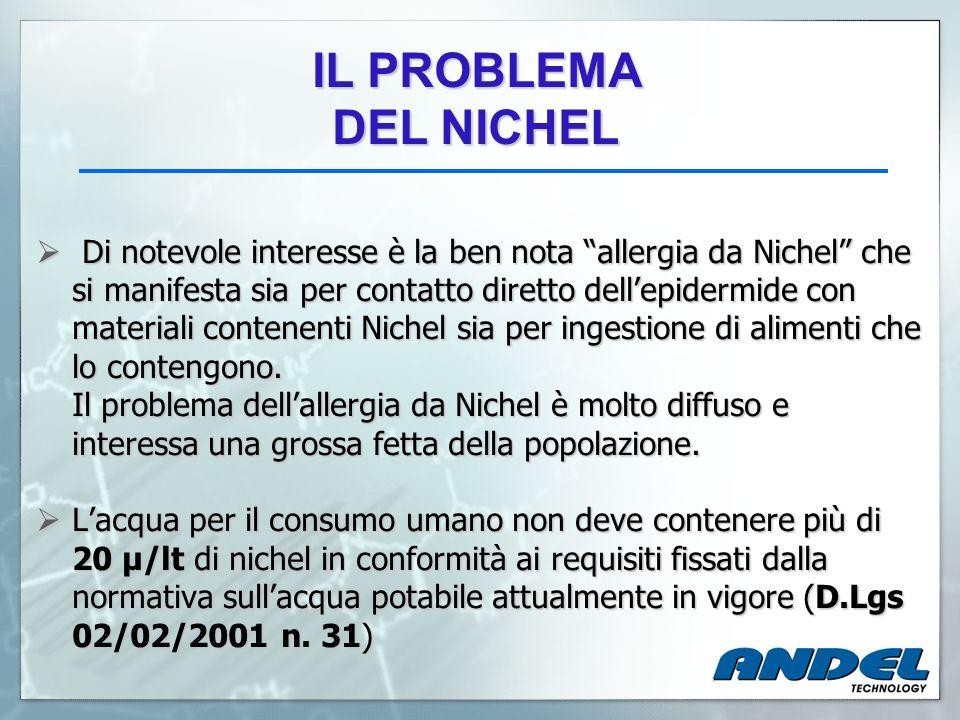 IL PROBLEMA DEL NICHEL.