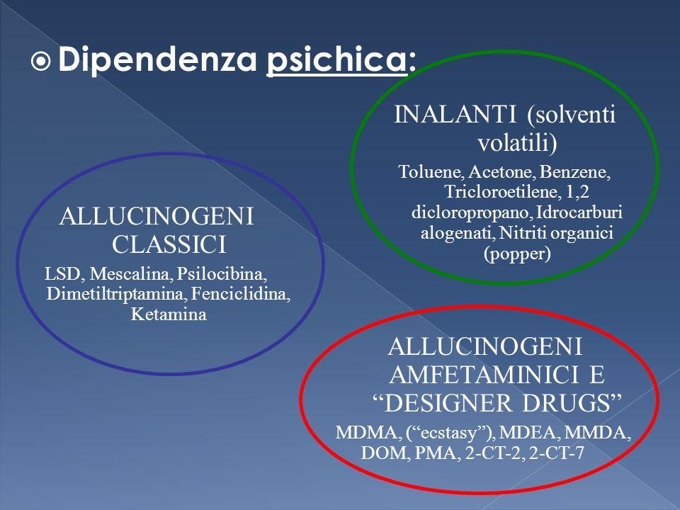 Dipendenza psichica: INALANTI (solventi volatili)