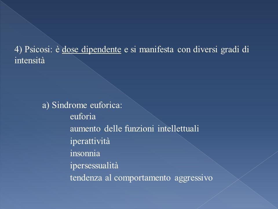 4) Psicosi: è dose dipendente e si manifesta con diversi gradi di intensità