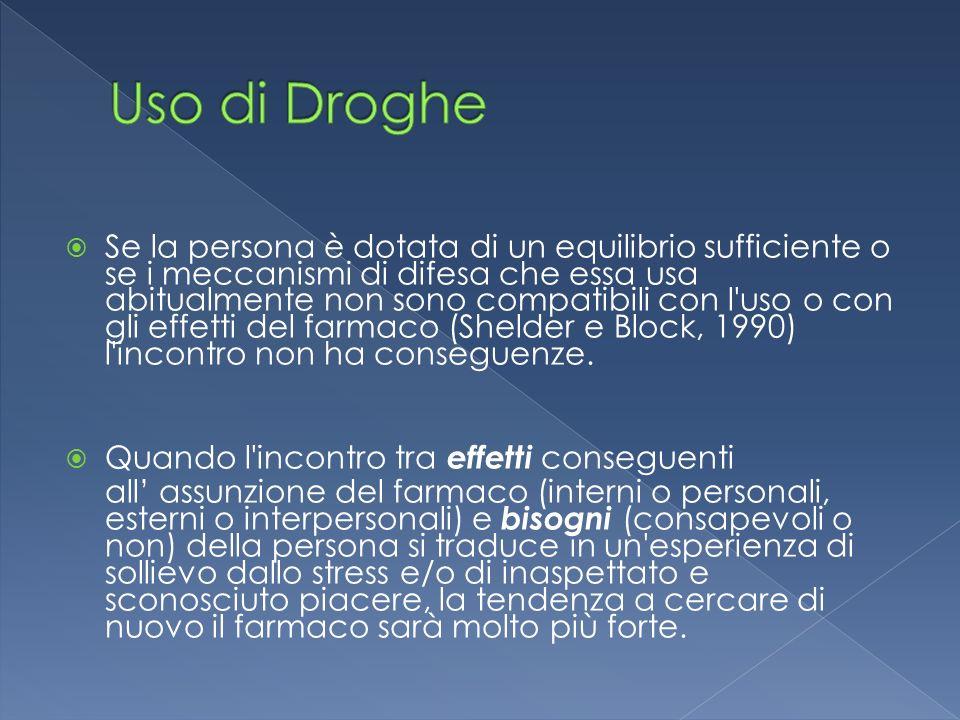 Uso di Droghe