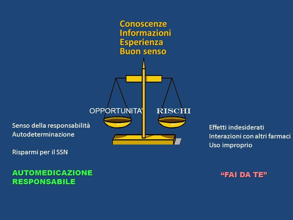 Conoscenze Informazioni Esperienza Buon senso OPPORTUNITA' RISCHI