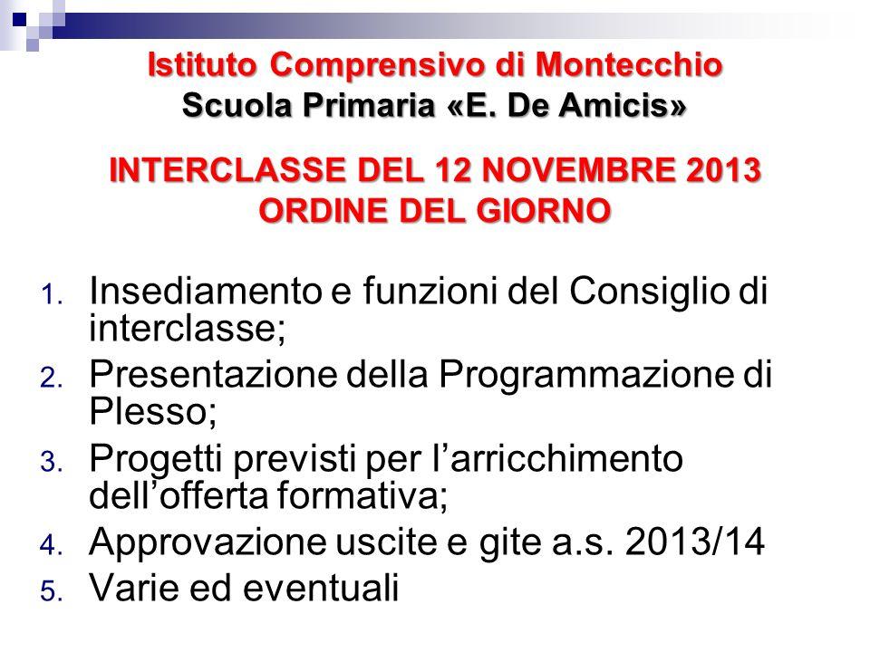INTERCLASSE DEL 12 NOVEMBRE 2013 ORDINE DEL GIORNO