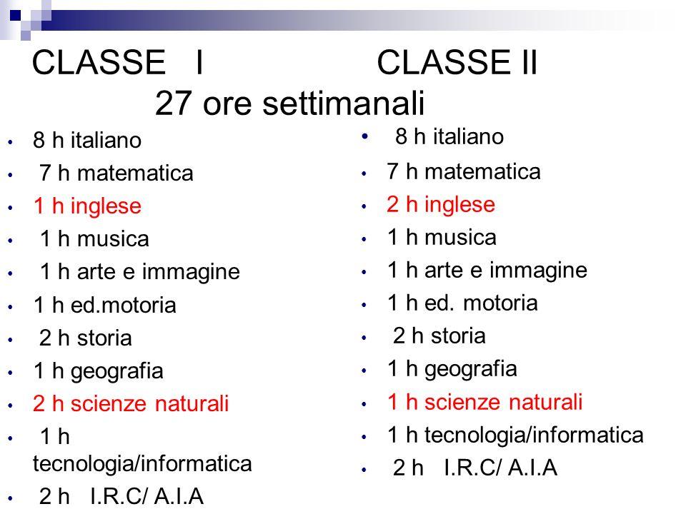 CLASSE I CLASSE II 27 ore settimanali