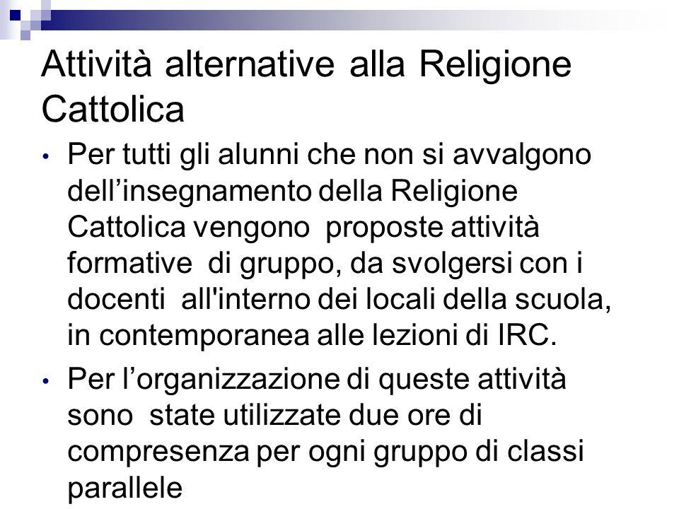 Attività alternative alla Religione Cattolica