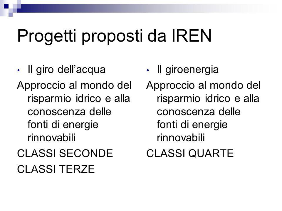 Progetti proposti da IREN