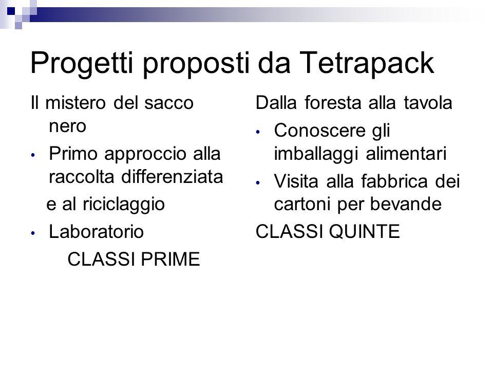 Progetti proposti da Tetrapack