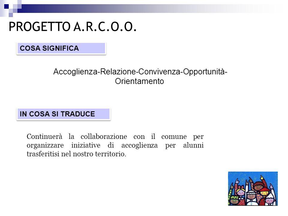 Accoglienza-Relazione-Convivenza-Opportunità-Orientamento