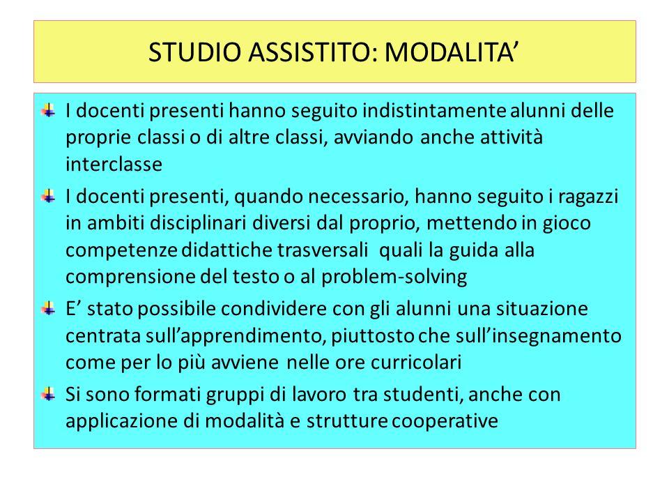 STUDIO ASSISTITO: MODALITA'