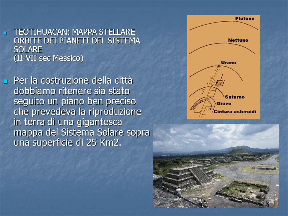 TEOTIHUACAN: MAPPA STELLARE ORBITE DEI PIANETI DEL SISTEMA SOLARE (II-VII sec Messico)