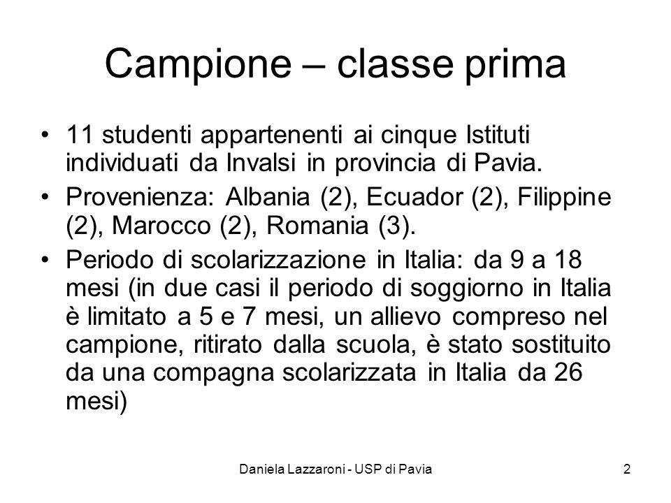 Campione – classe prima