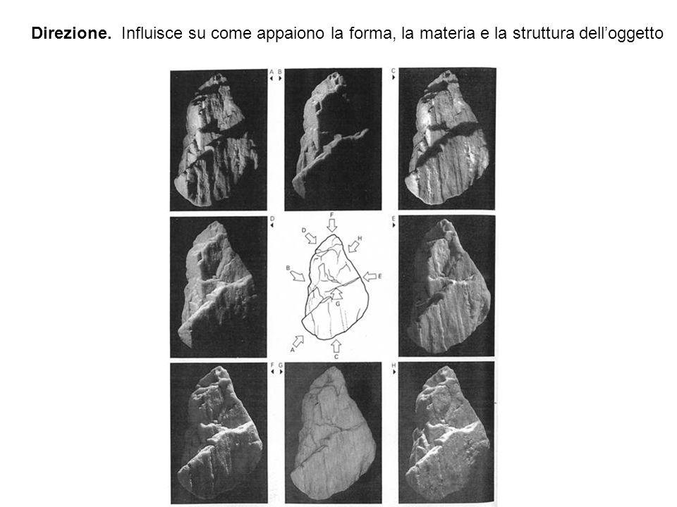 Direzione. Influisce su come appaiono la forma, la materia e la struttura dell'oggetto
