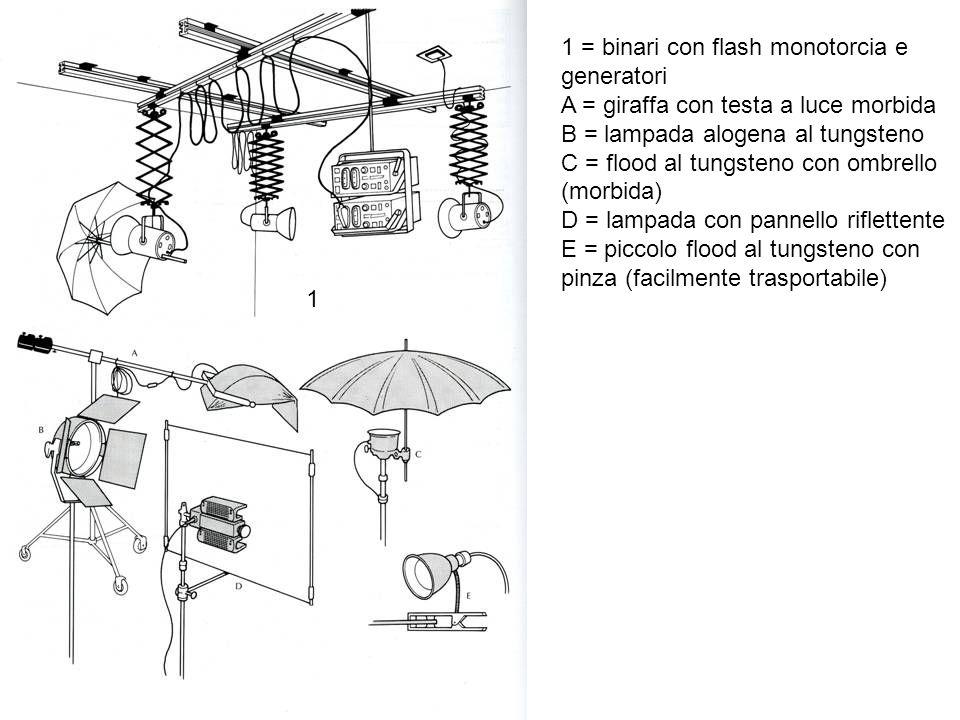 1 = binari con flash monotorcia e generatori