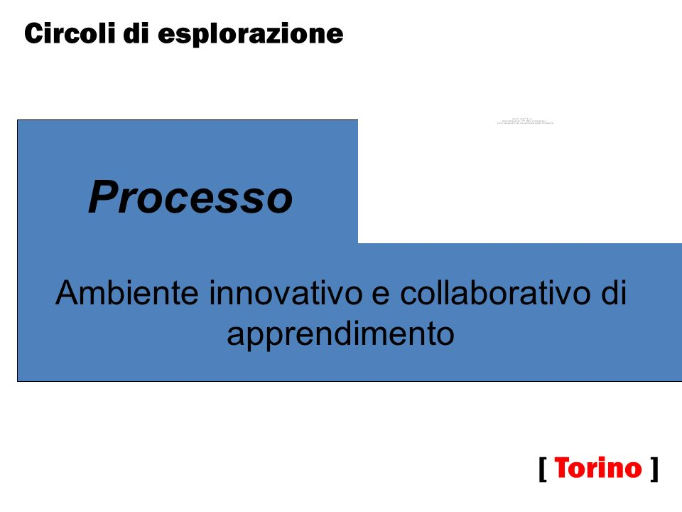 Processo PROCESSO Ambiente innovativo e collaborativo di apprendimento