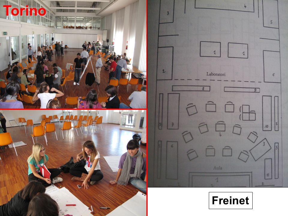 Torino Freinet