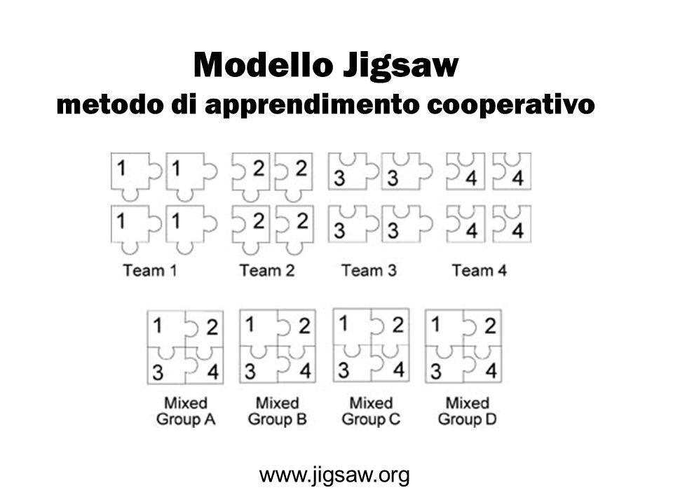 metodo di apprendimento cooperativo