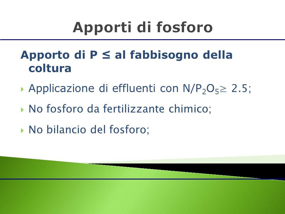 Apporti di fosforo Apporto di P ≤ al fabbisogno della coltura