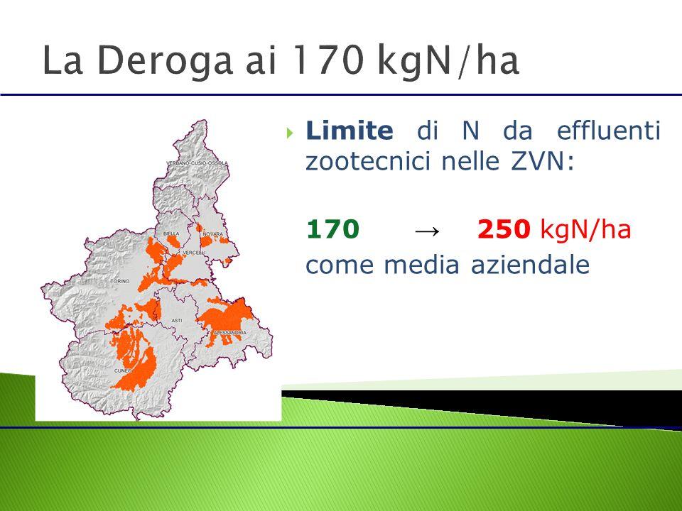 La Deroga ai 170 kgN/ha Limite di N da effluenti zootecnici nelle ZVN: