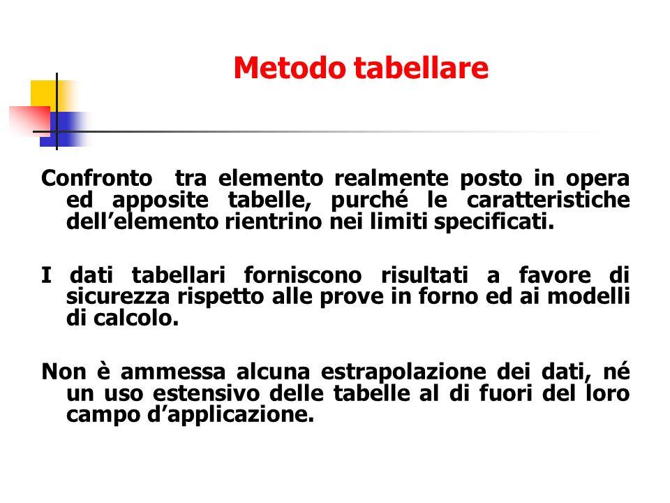 Metodo tabellare