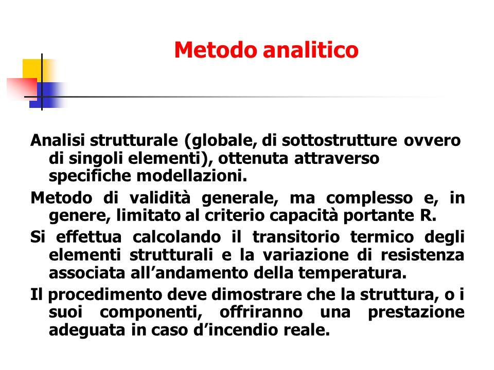 Metodo analitico Analisi strutturale (globale, di sottostrutture ovvero di singoli elementi), ottenuta attraverso specifiche modellazioni.