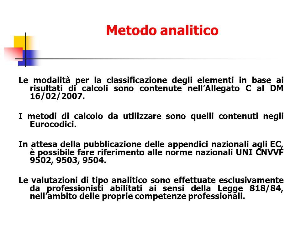 Metodo analitico Le modalità per la classificazione degli elementi in base ai risultati di calcoli sono contenute nell'Allegato C al DM 16/02/2007.