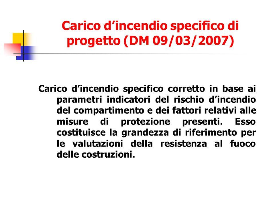 Carico d'incendio specifico di progetto (DM 09/03/2007)