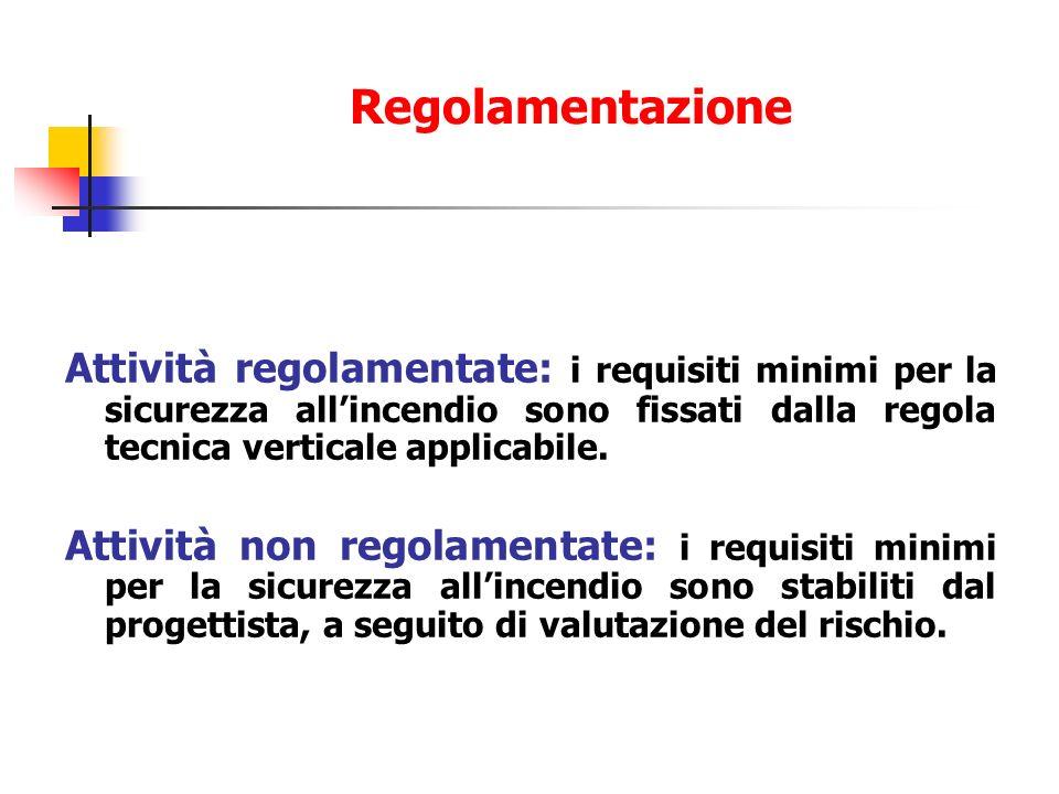 Regolamentazione Attività regolamentate: i requisiti minimi per la sicurezza all'incendio sono fissati dalla regola tecnica verticale applicabile.