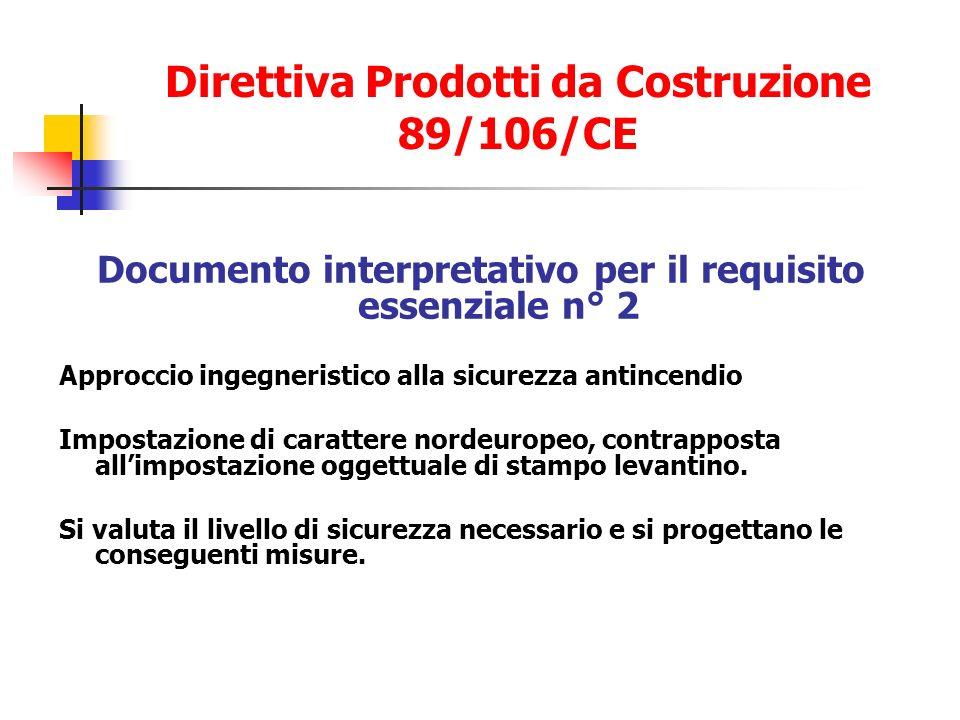 Direttiva Prodotti da Costruzione 89/106/CE