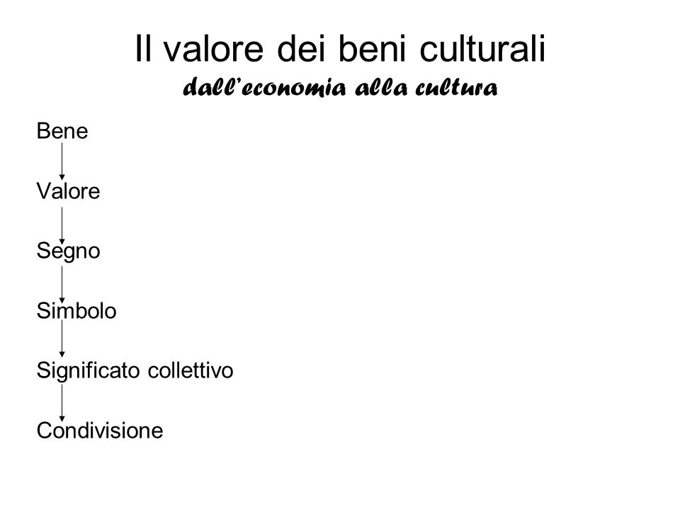 Il valore dei beni culturali dall'economia alla cultura