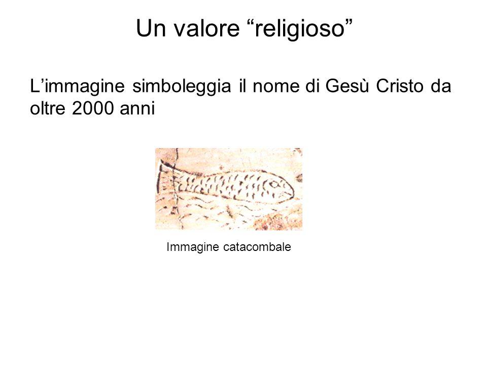 Un valore religioso L'immagine simboleggia il nome di Gesù Cristo da oltre 2000 anni.