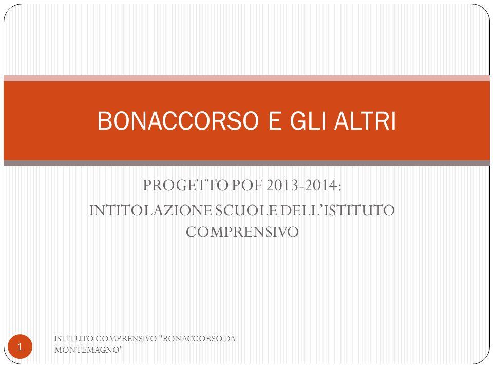 PROGETTO POF 2013-2014: INTITOLAZIONE SCUOLE DELL'ISTITUTO COMPRENSIVO