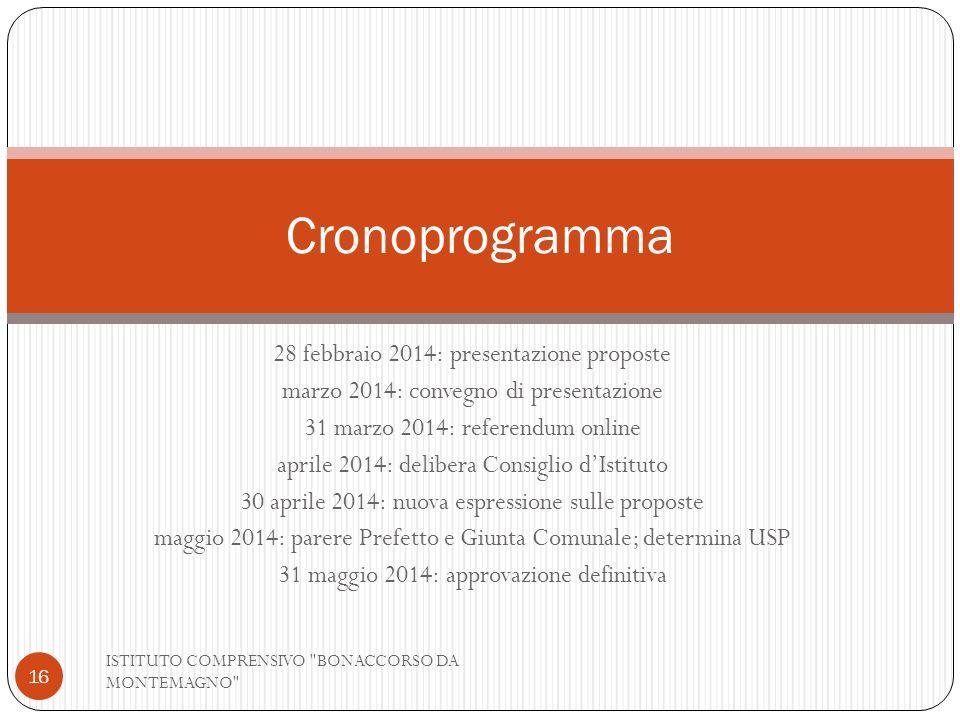 Cronoprogramma 28 febbraio 2014: presentazione proposte