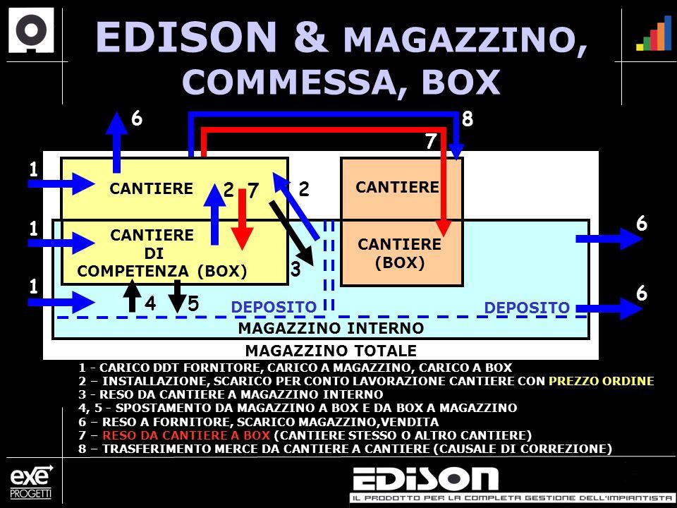 EDISON & MAGAZZINO, COMMESSA, BOX